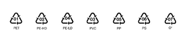 Il Packaging E Letichettatura Ambientale Wearepackagingfans